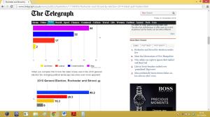 telegraph gits